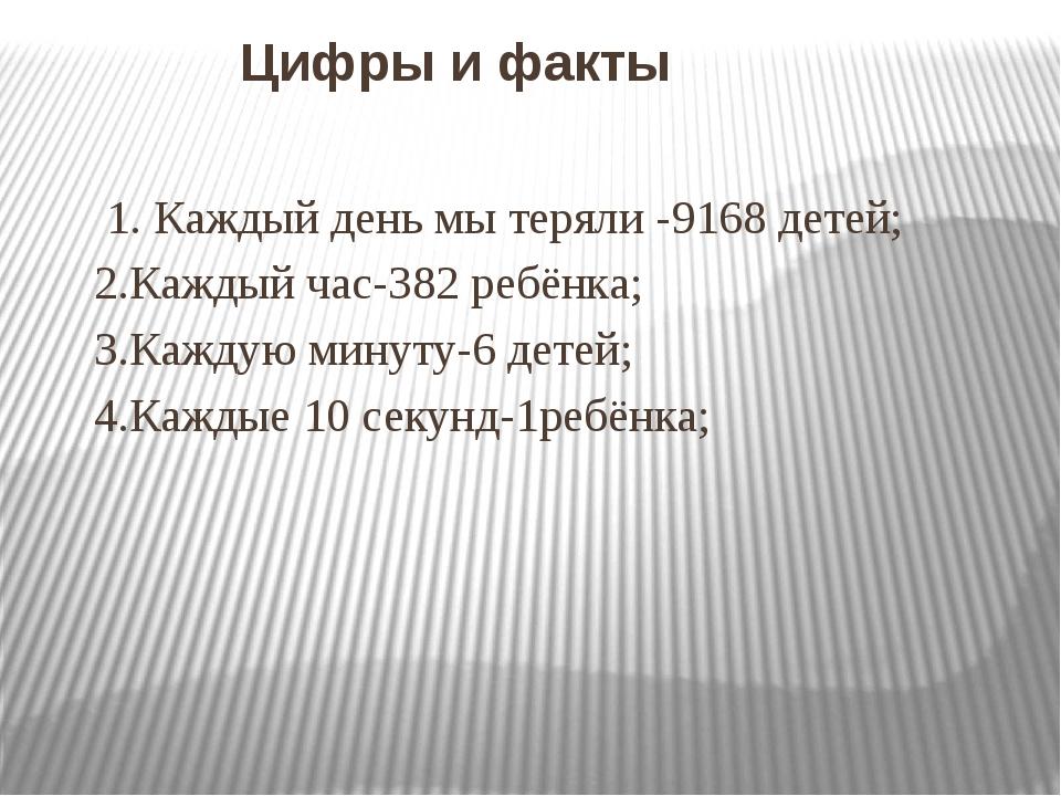 Цифры и факты 1. Каждый день мы теряли -9168 детей; 2.Каждый час-382 ребёнка;...