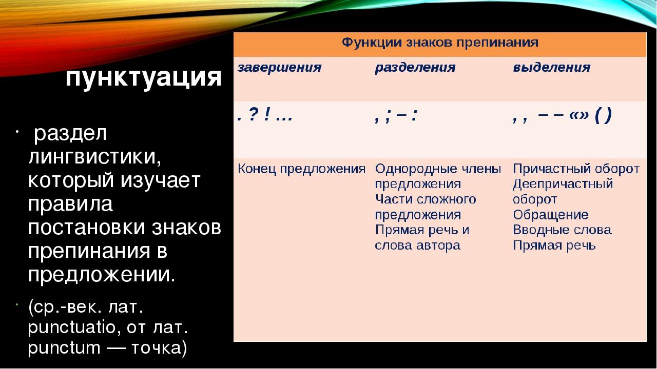 пунктуация раздел лингвистики, который изучает правила постановки знаков п...