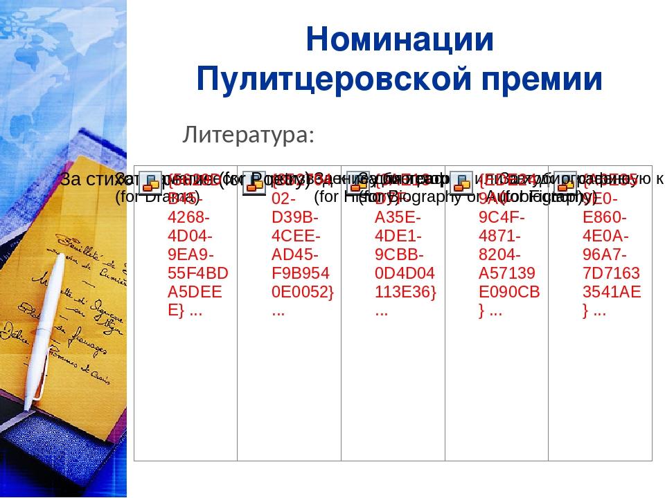 Номинации Пулитцеровской премии Литература: