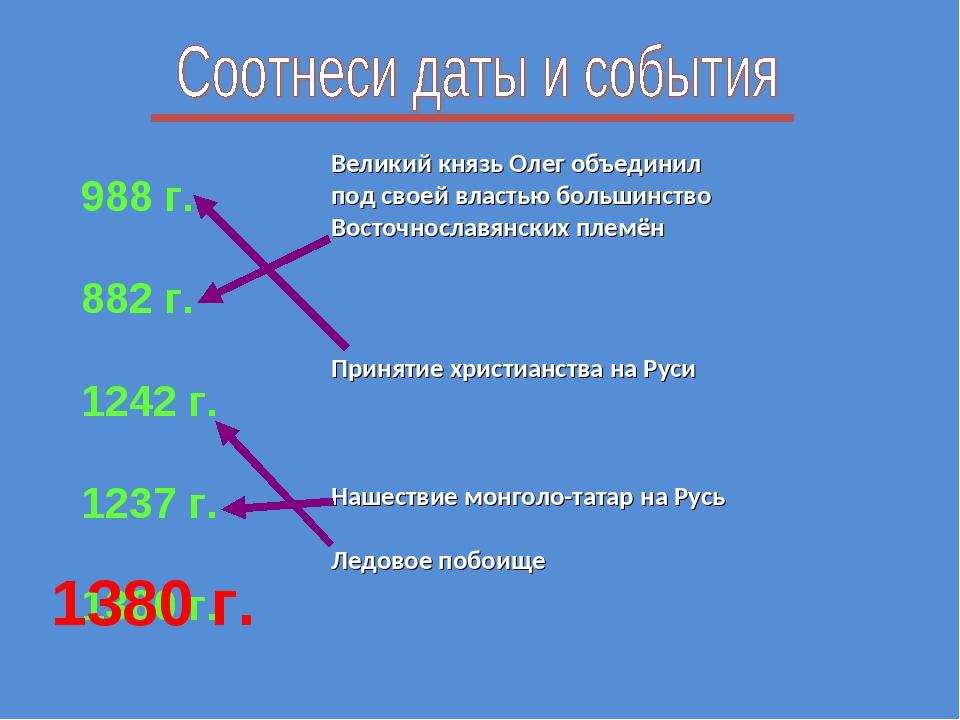988 г. 882 г. 1242 г. 1237 г. 1380 г. Великий князь Олег объединил под своей...
