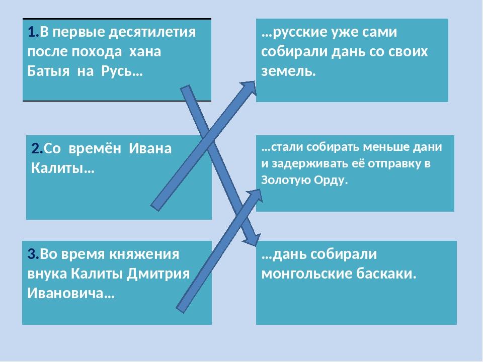 1.В первые десятилетия после похода хана Батыя на Русь… 2.Со времён Ивана Кал...