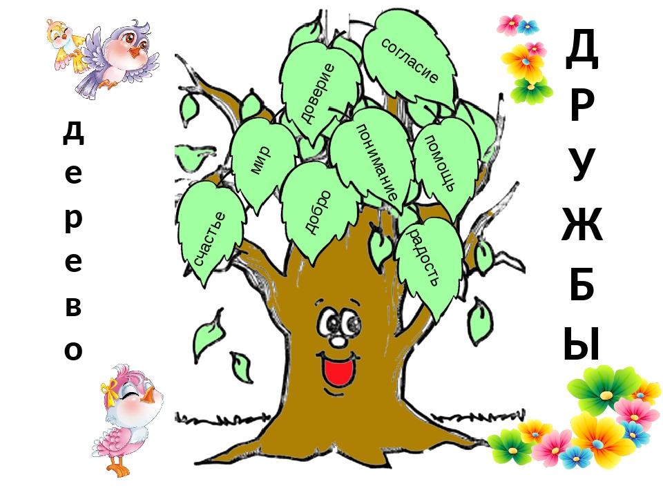 д е р е в о Д Р У Ж Б Ы согласие доверие мир понимание счастье добро помощь р...