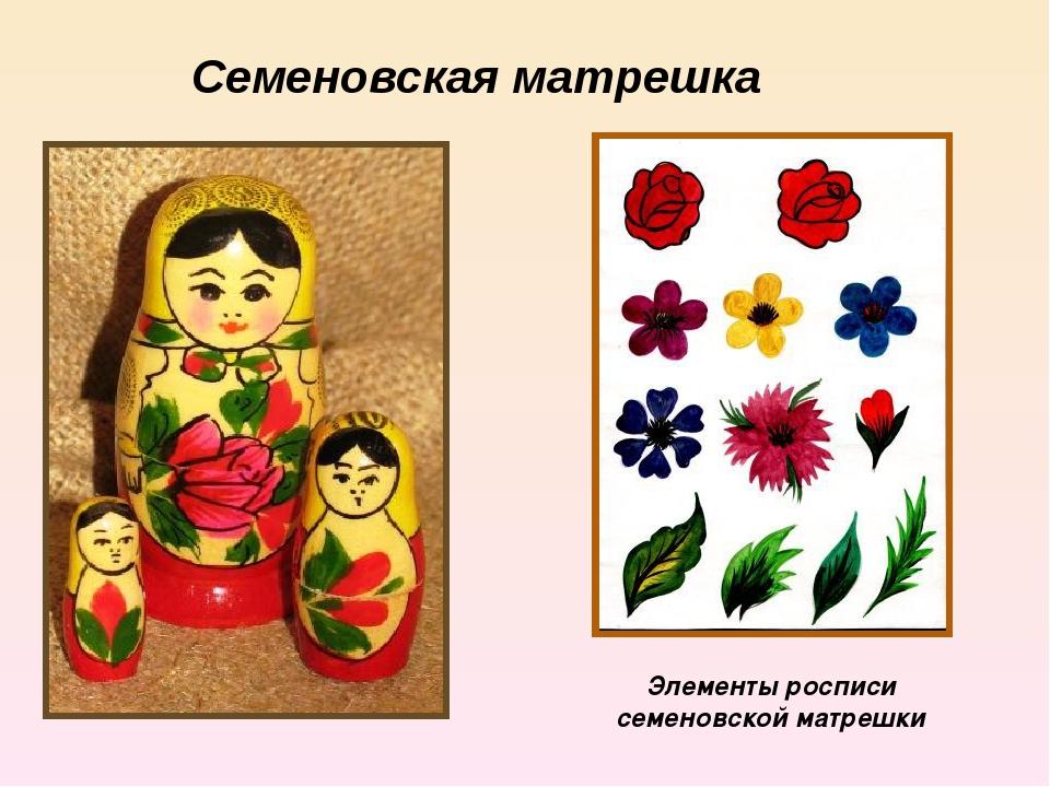 Элементы росписи семеновской матрешки Семеновская матрешка