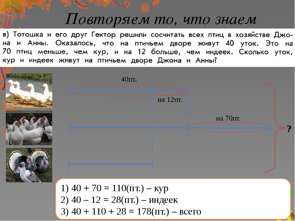 Повторяем то, что знаем 1) 40 + 70 = 110(пт.) – кур 2) 40 – 12 = 28(пт.) – ин...