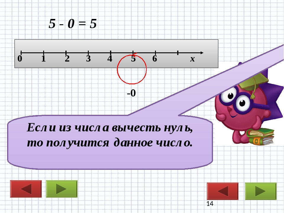 5 - 0 = 5 -0 Если из числа вычесть нуль, то получится данное число. 0 1 2 3 4...