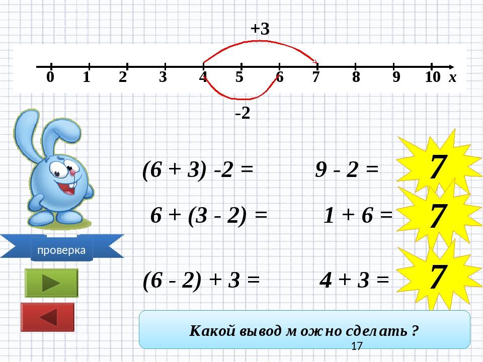 (6 + 3) -2 = 9 - 2 = -2 7 6 + (3 - 2) = 1 + 6 = 7 +3 (6 - 2) + 3 = 4 + 3 = 7...