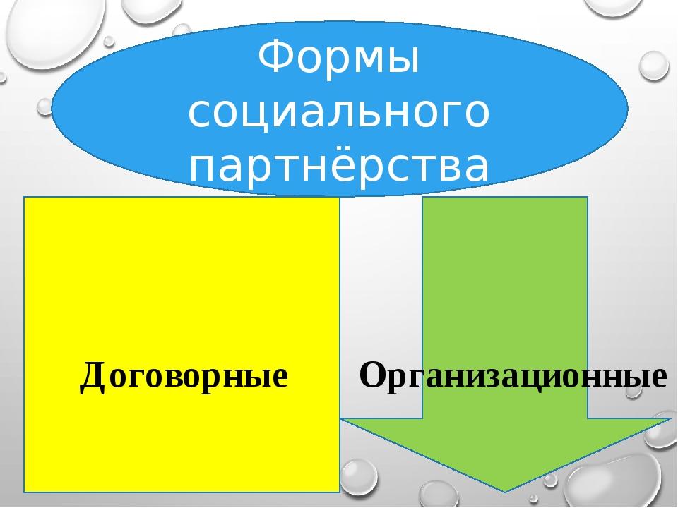 Формы социального партнёрства Организационные Договорные