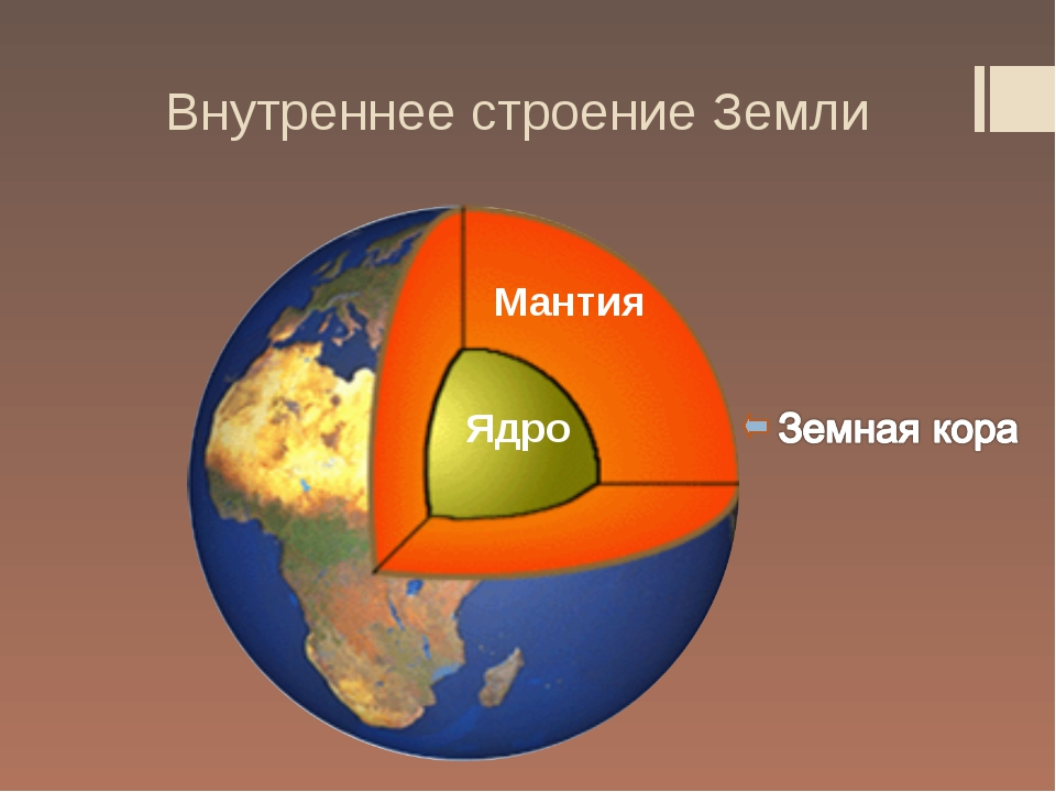 Строение планета земля картинки