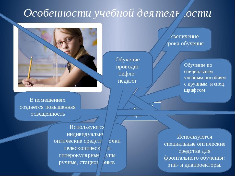 Особенности учебной деятельности Увеличение срока обучения Обучение по специа...