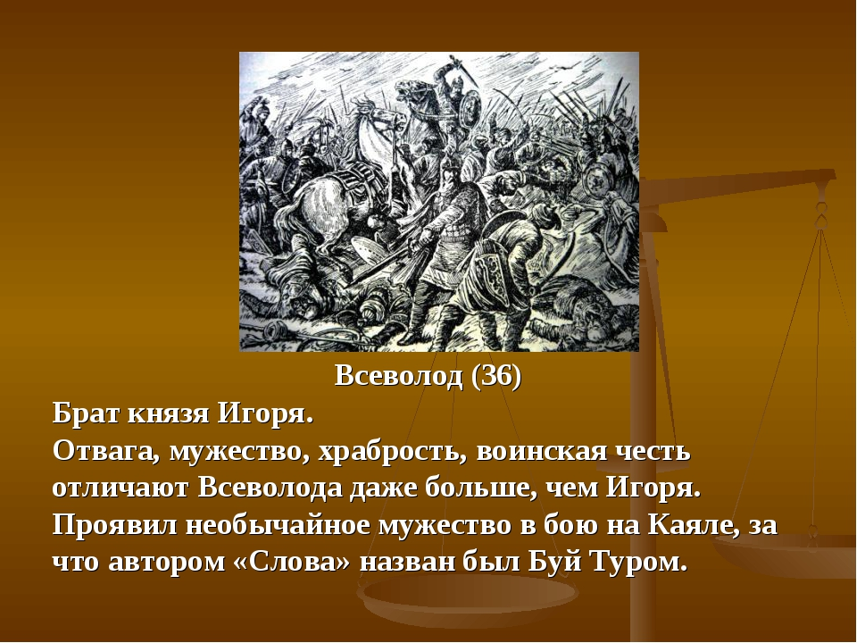 Всеволод (36) Брат князя Игоря. Отвага, мужество, храбрость, воинская честь о...