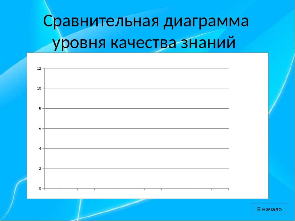 4. Учебно-материальная база: В начало Класс Программа Учебники 2 Программа ку...