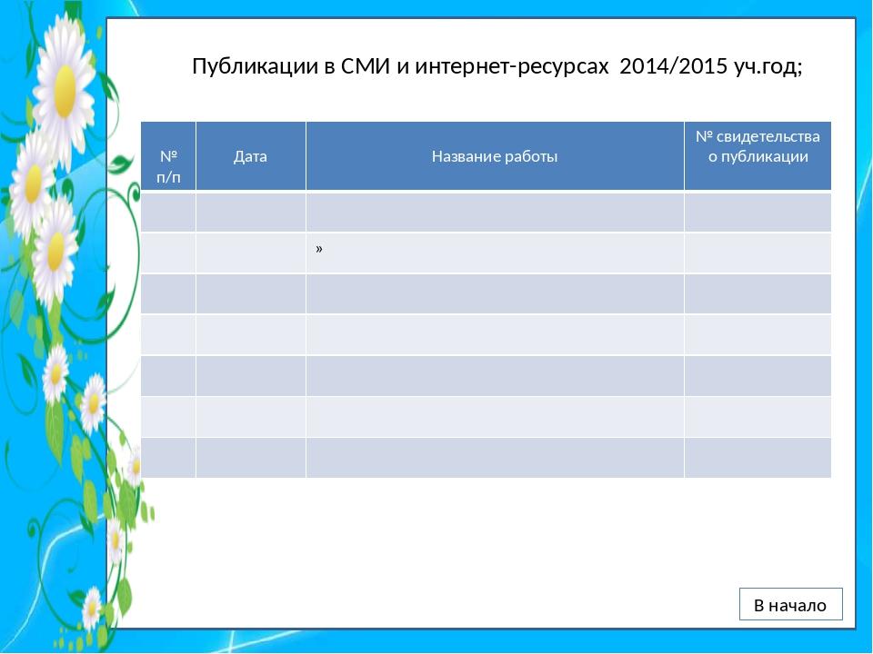 Сравнительная диаграмма уровня качества знаний по информатике за 2013/2014 уч...