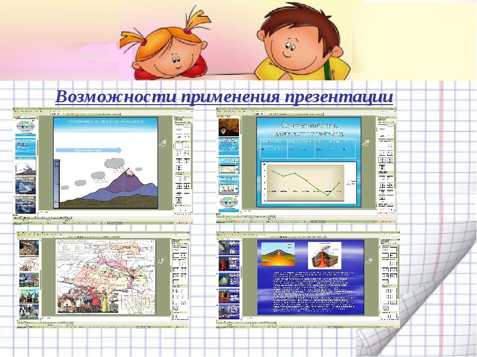 Возможности применения презентации