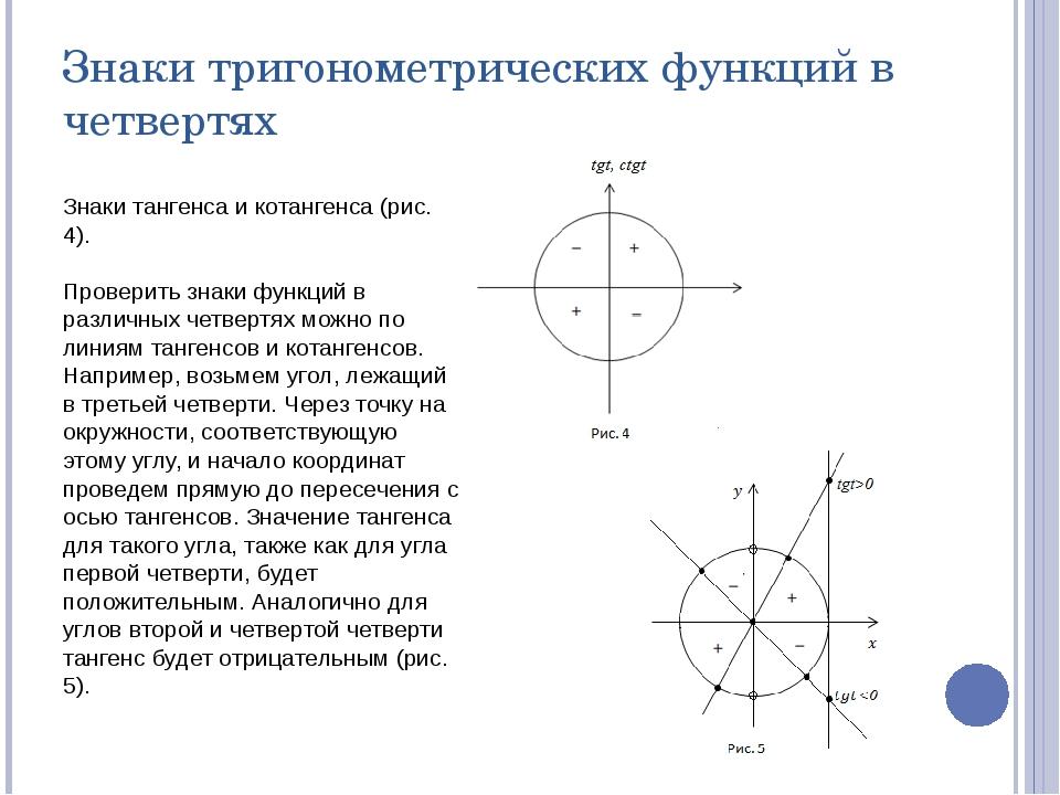 картинки тригонометрические знаки больше