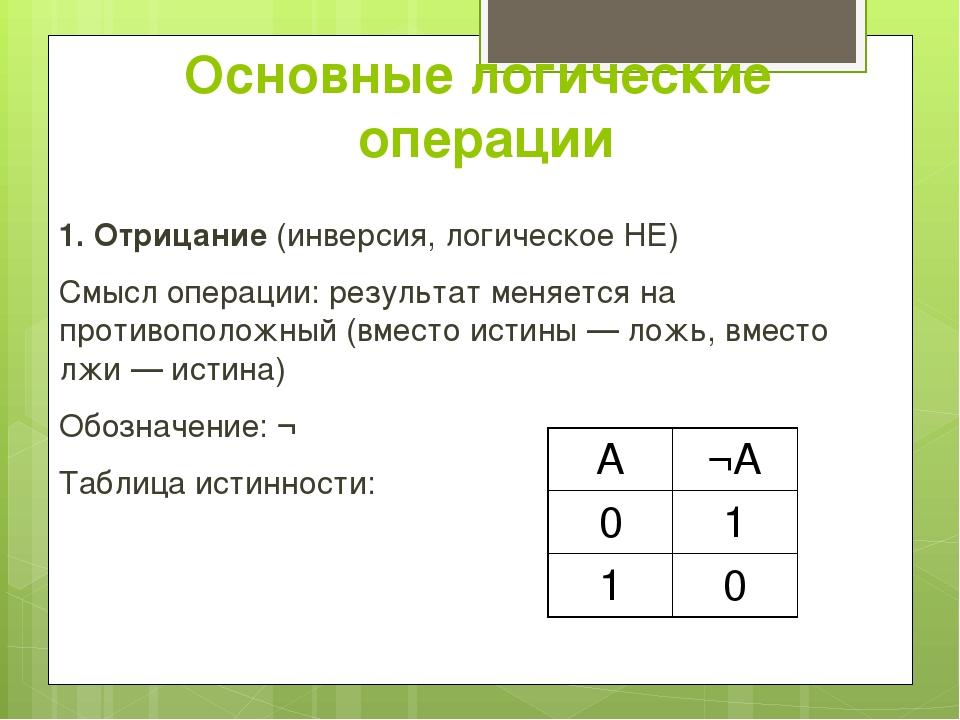 Основные логические операции 1. Отрицание (инверсия, логическое НЕ) Смысл опе...