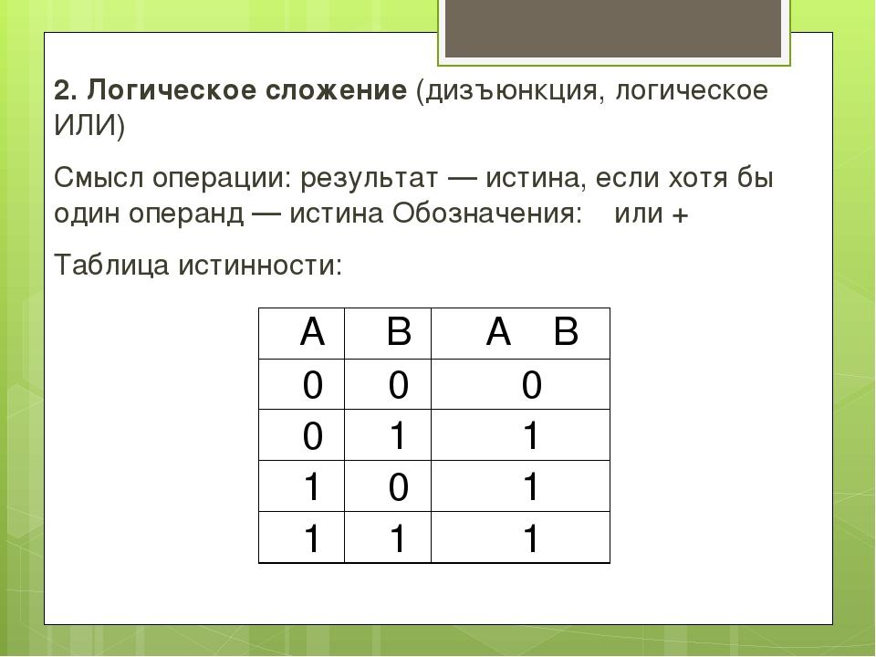 2. Логическое сложение (дизъюнкция, логическое ИЛИ) Смысл операции: результат...