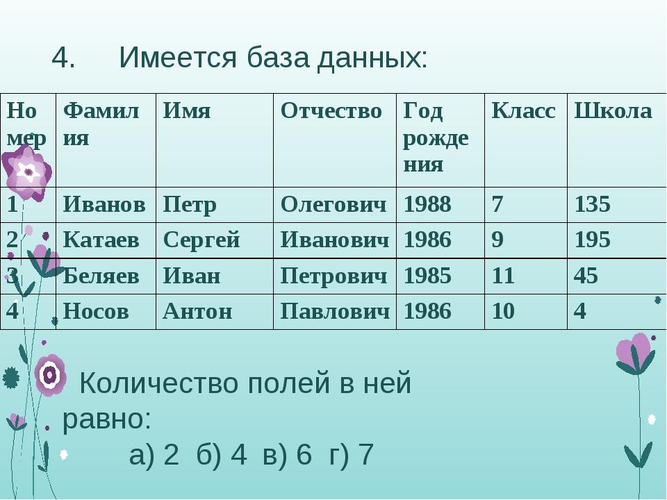 Количество полей в ней равно: а) 2б) 4в) 6г) 7 4.Имеется база данных: Но...