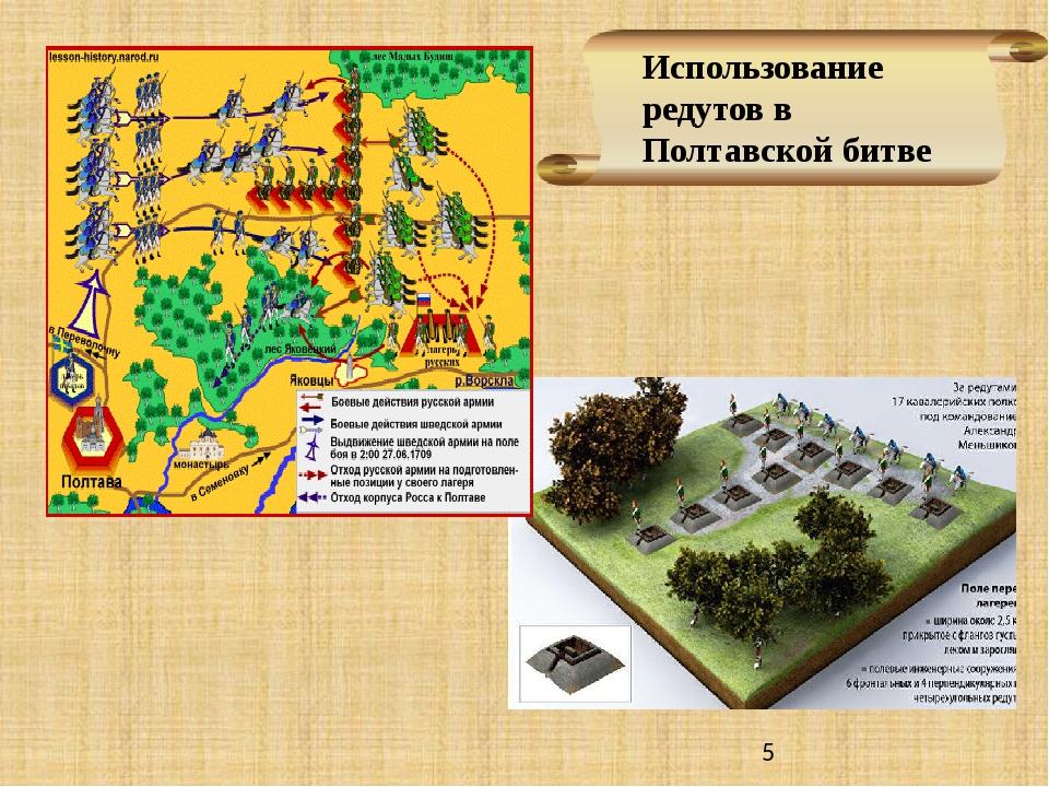 Использование редутов в Полтавской битве
