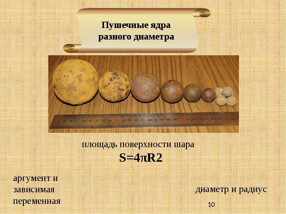 Пушечные ядра разного диаметра площадь поверхности шара S=4πR2 аргумент и за...