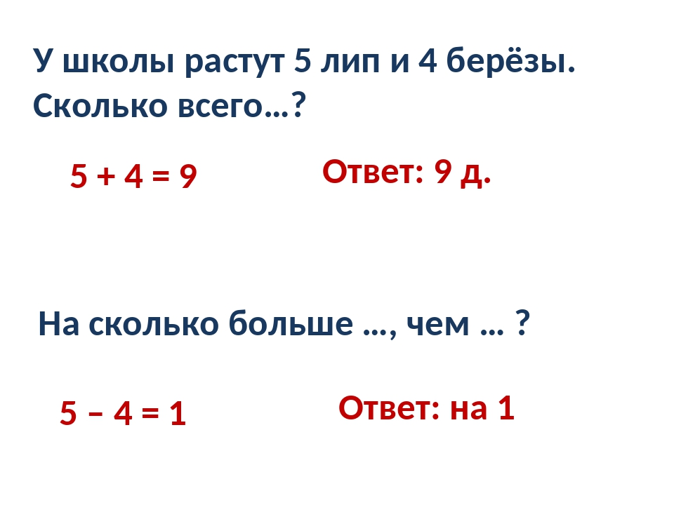 5 + 4 = 9 У школы растут 5 лип и 4 берёзы. Сколько всего…? Ответ: 9 д. На ско...