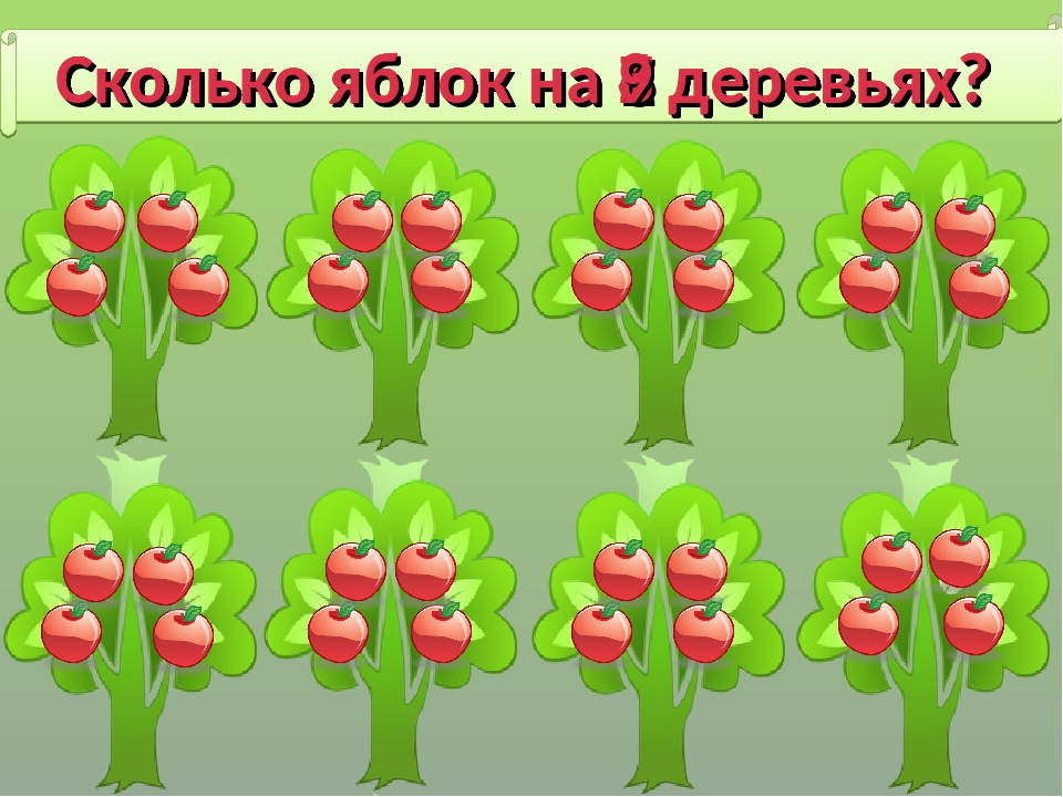 Сколько яблок на 2 деревьях? Сколько яблок на 3 деревьях? Сколько яблок на 4...