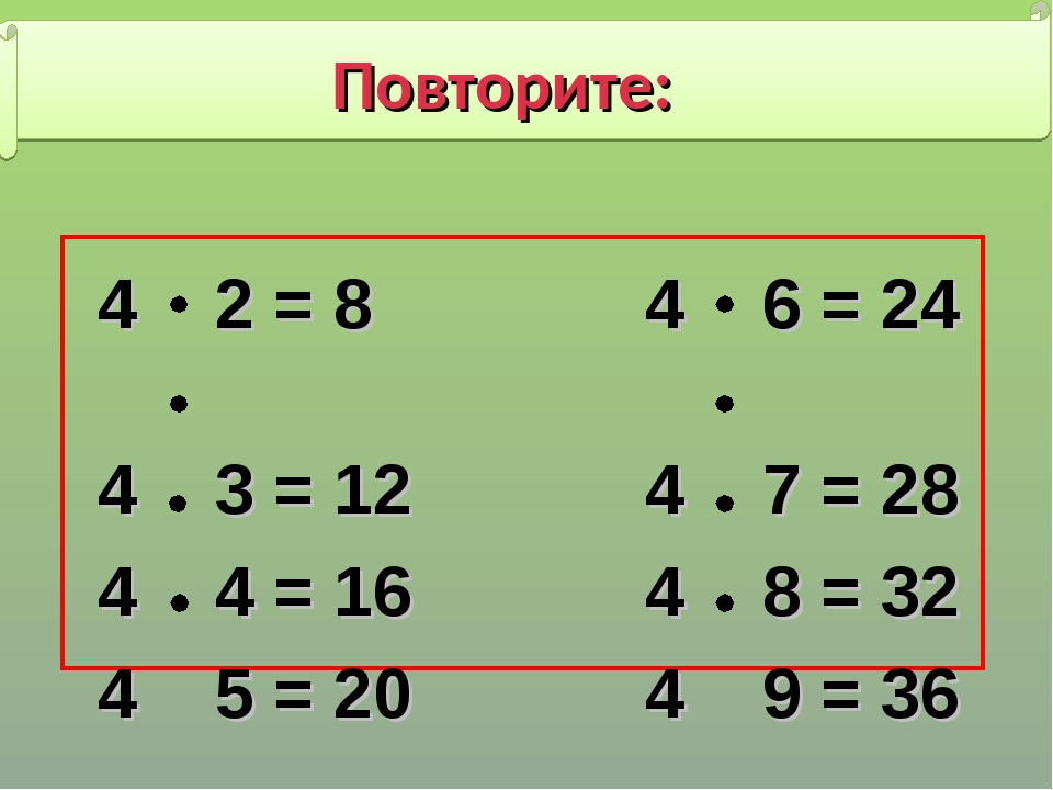 Повторите: 4 2 = 8 4 6 = 24 4 3 = 12 4 7 = 28 4 4 = 16 4 8 = 32 4 5 = 20 4 9...