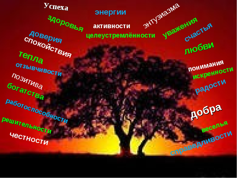 Успеха энтузиазма добра позитива тепла любви здоровья счастья энергии радости...