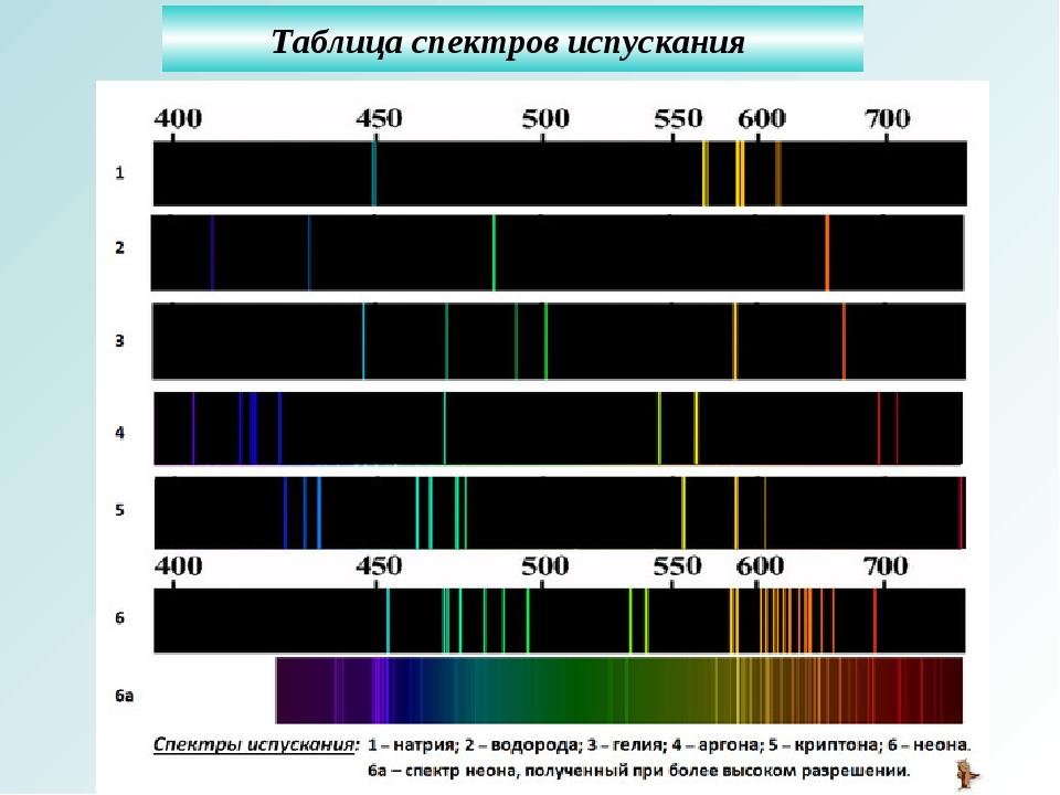 бузова опубликовала фото спектра света от монохроматора норвегии следует забывать