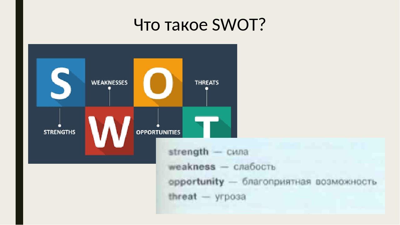 Что такое SWOT?