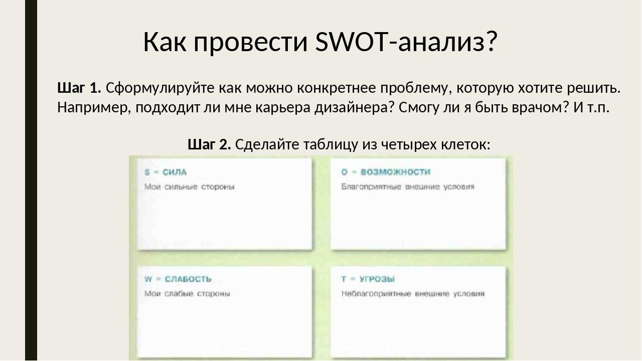 Как провести SWOT-анализ? Шаг 1. Сформулируйте как можно конкретнее проблему,...