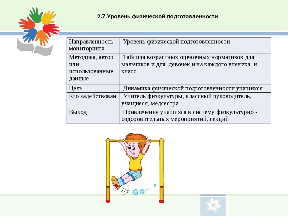 2.7.Уровень физической подготовленности Направленность мониторинга Уровень фи...