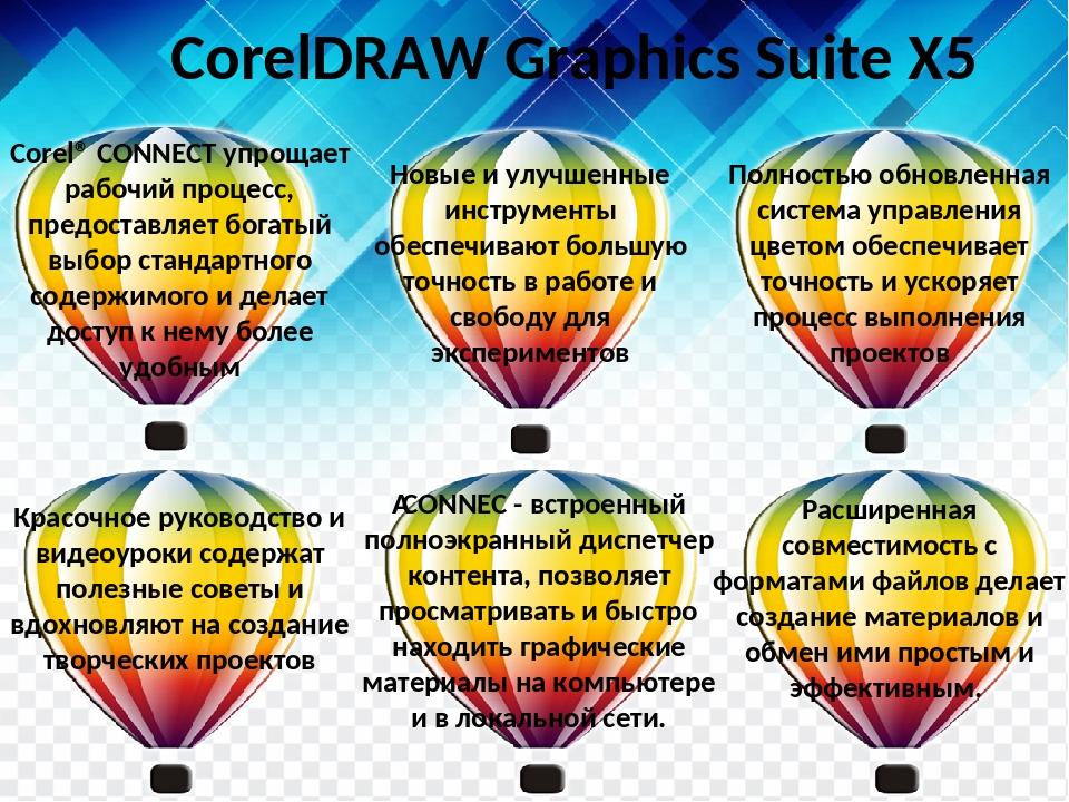 CorelDRAW Graphics Suite X5 Corel® CONNECT упрощает рабочий процесс, предоста...