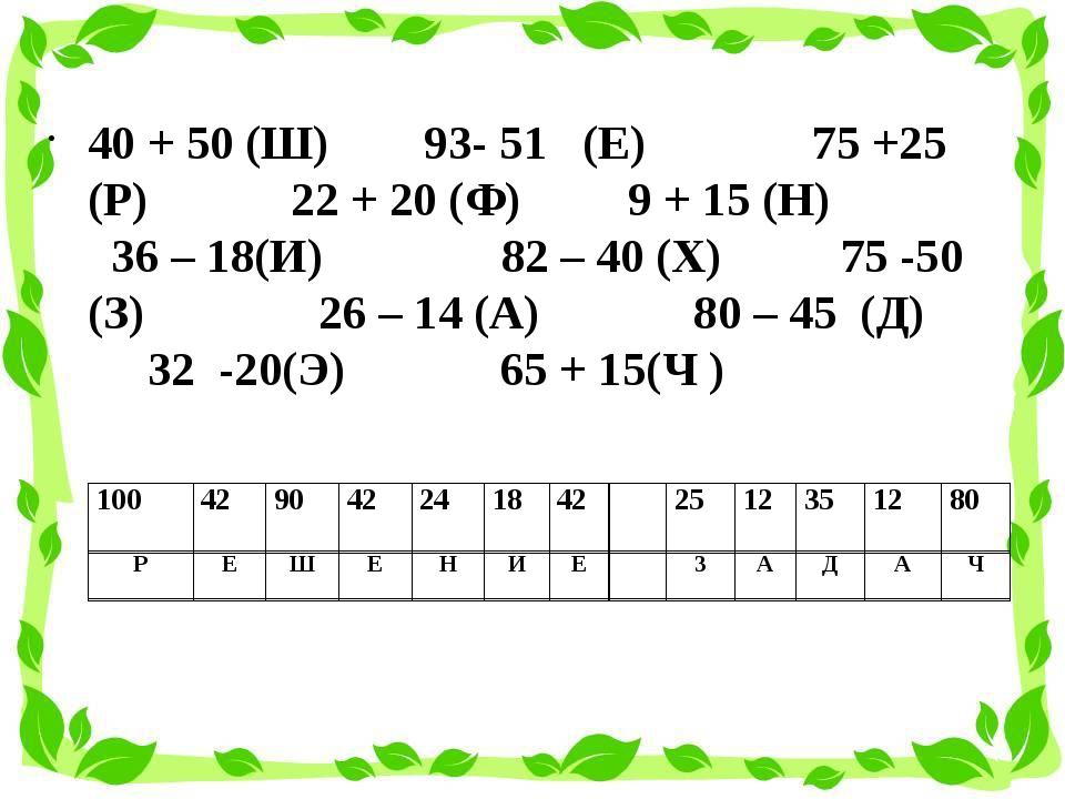 40 + 50 (Ш) 93- 51 (Е) 75 +25 (Р) 22 + 20 (Ф) 9 + 15 (Н) 36 – 18(И) 82 – 40 (...