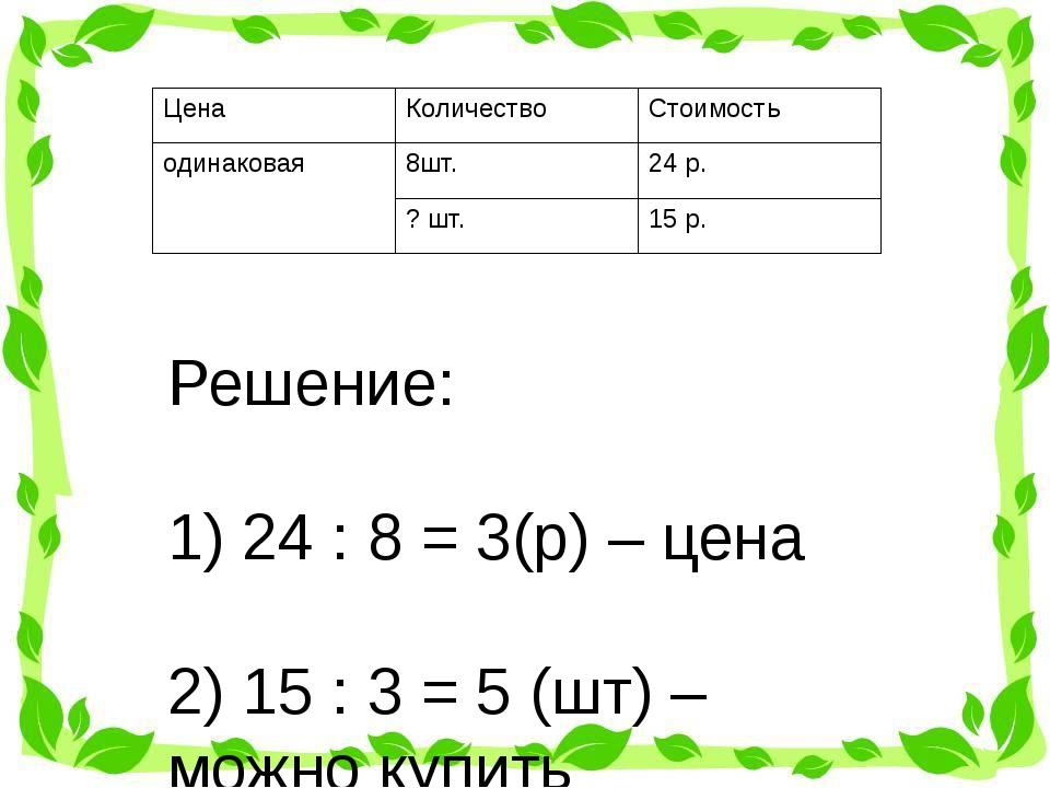 Решение: 1) 24 : 8 = 3(р) – цена 2) 15 : 3 = 5 (шт) – можно купить Ответ: 5...