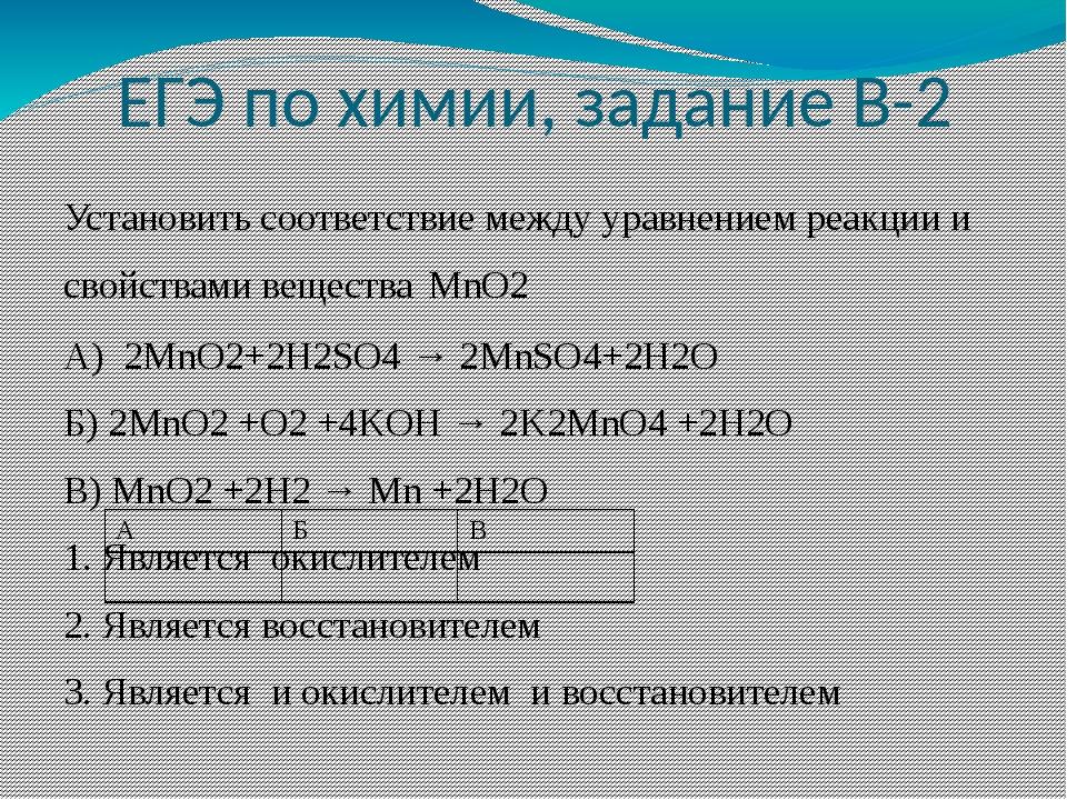 ЕГЭ по химии, задание B-2 Установить соответствие между уравнением реакции и...
