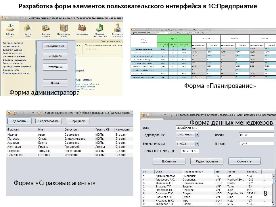 Разработка форм элементов пользовательского интерфейса в 1С:Предприятие Форма...