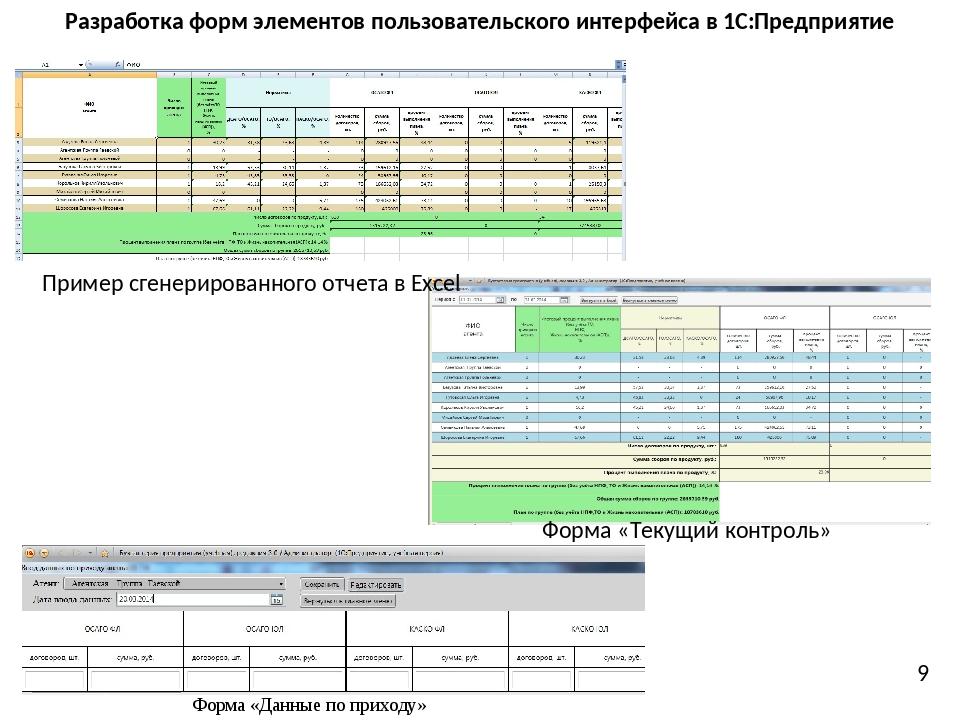 Форма «Данные по приходу» Форма «Текущий контроль» Пример сгенерированного от...