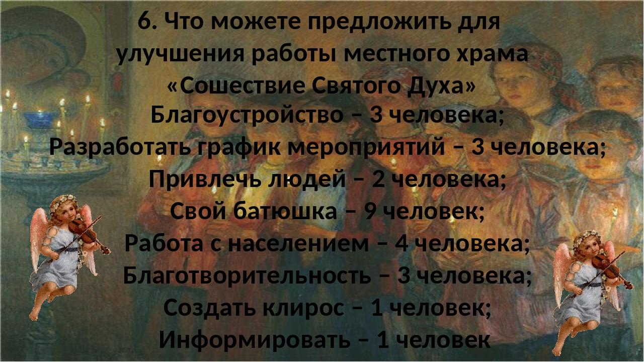 6. Что можете предложить для улучшения работы местного храма «Сошествие Свято...