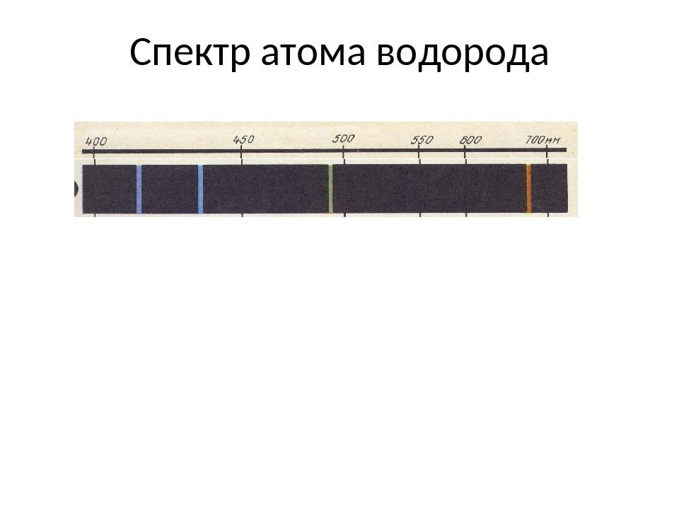 Спектр атома водорода