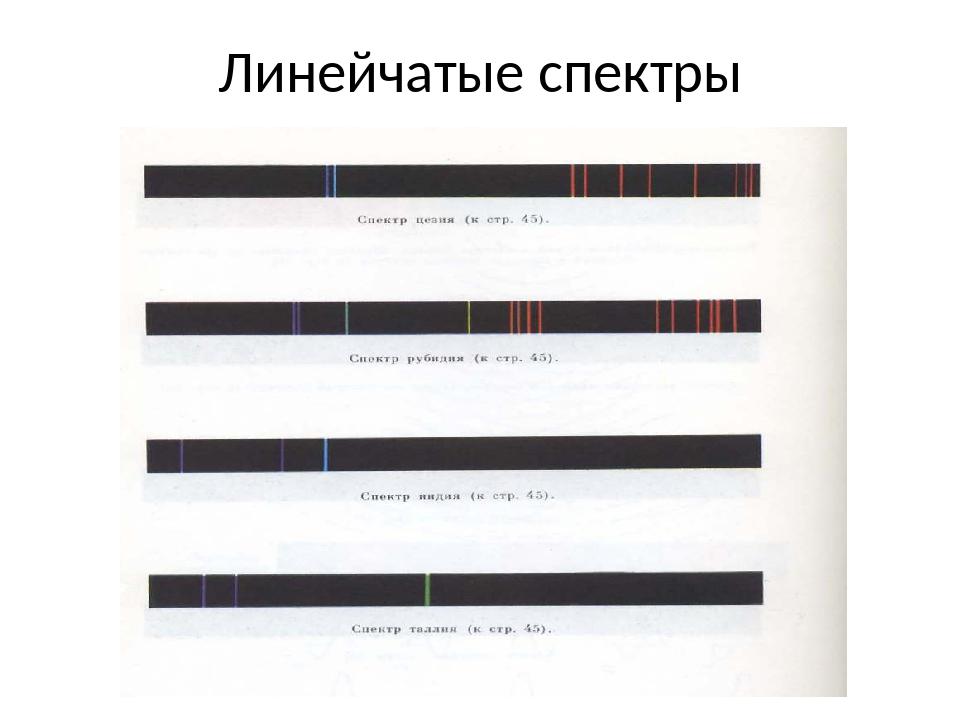 Линейчатые спектры