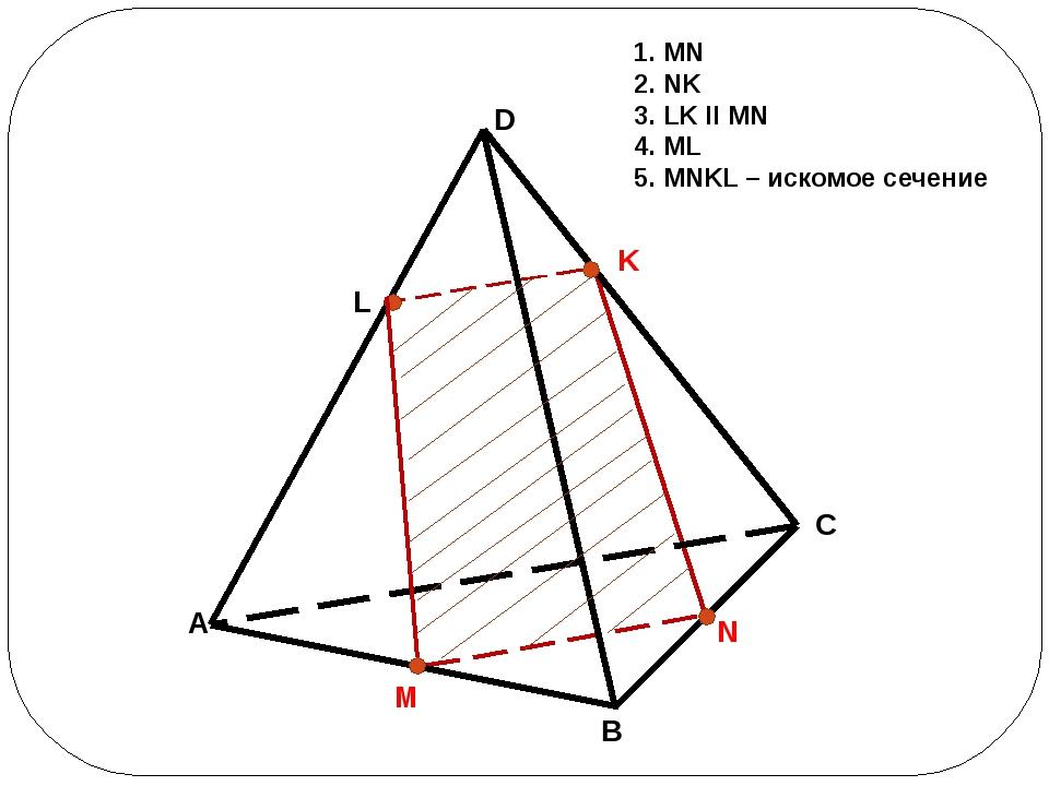 L 1. MN 2. NK 3. LK II MN 4. ML 5. MNKL – искомое сечение