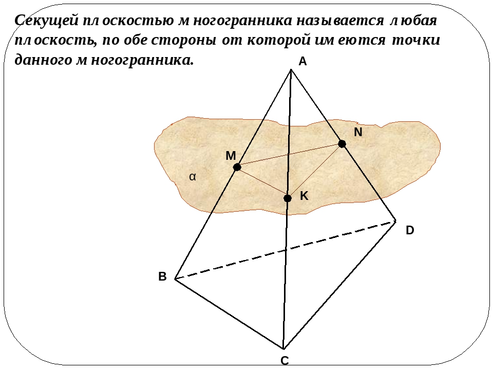 Секущей плоскостью многогранника называется любая плоскость, по обе стороны о...
