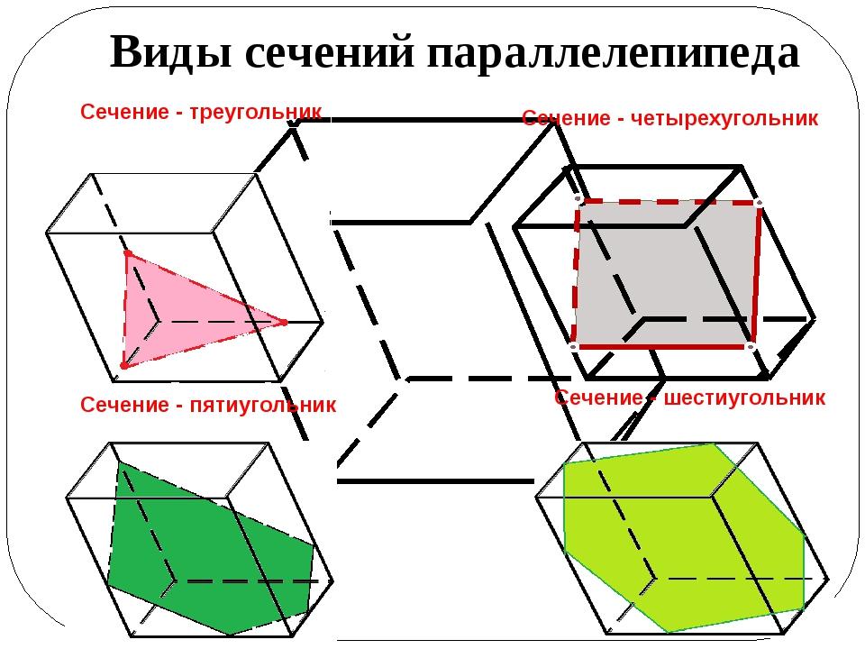 Виды сечений параллелепипеда Сечение - треугольник Сечение - четырехугольник...