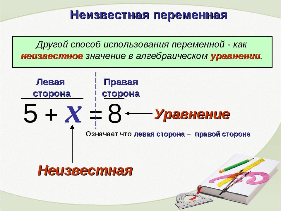 Другой способ использования переменной - как неизвестное значение в алгебраич...