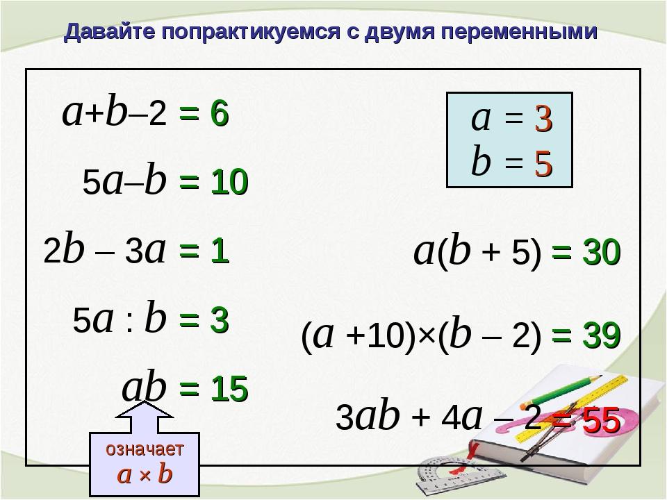 a+b–2 = 6 a = 3 2b – 3a = 1 5a : b = 3 ab = 15 a(b + 5) = 30 (a +10)×(b – 2)...