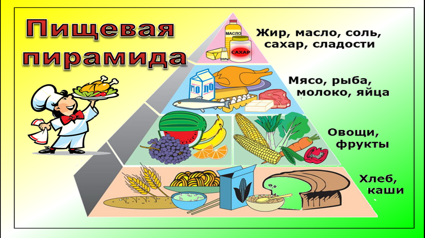 Картинки для детей зож правильное питание