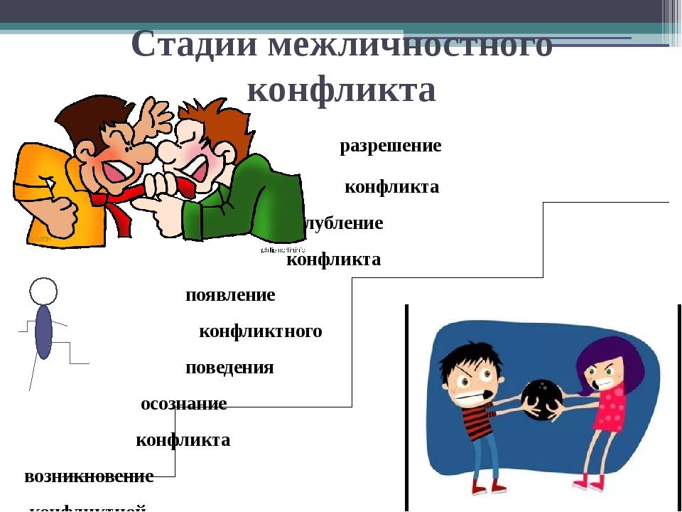 Статика в фотографии примеры улитка теста