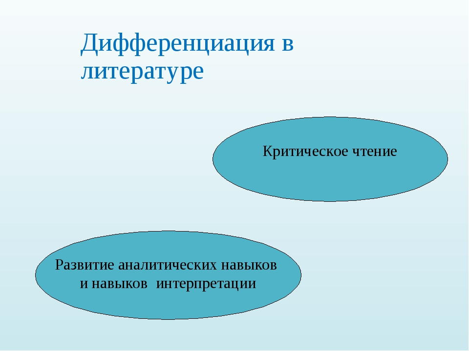 Дифференциация в литературе Критическое чтение Развитие аналитических навыков...