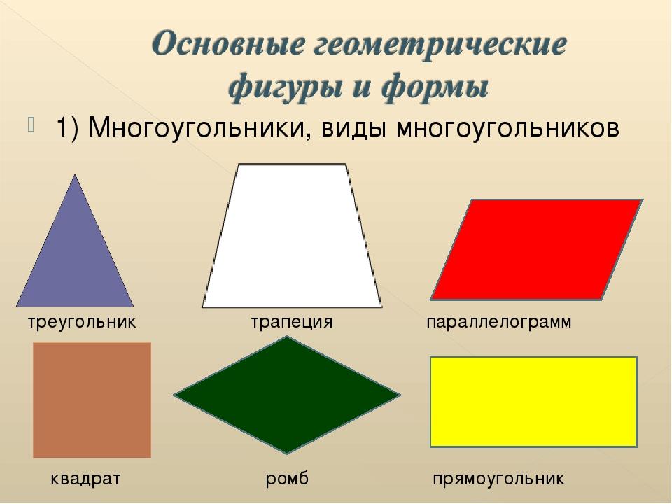 Многоугольники картинки и названия