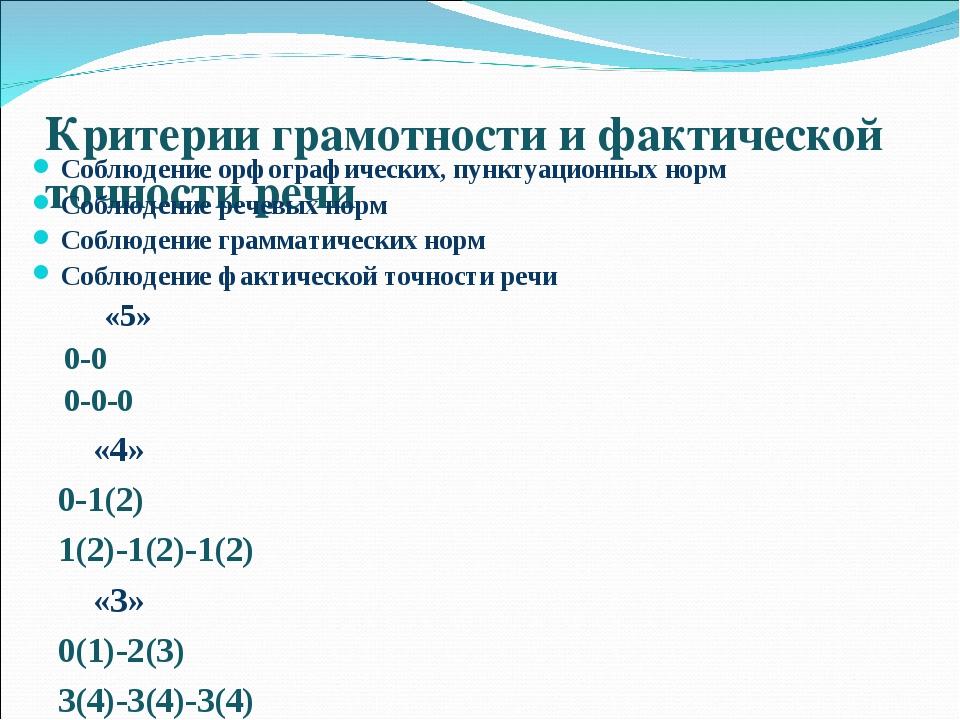 Критерии грамотности и фактической точности речи Соблюдение орфографических,...